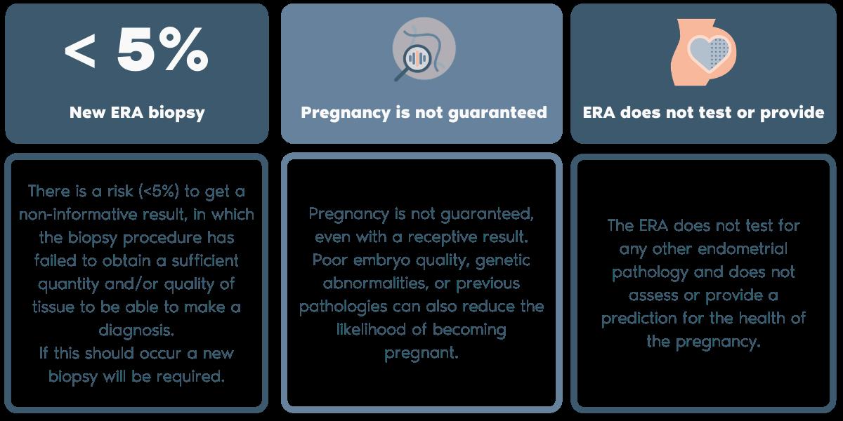 ERA® Endometrial Receptivity Analysis